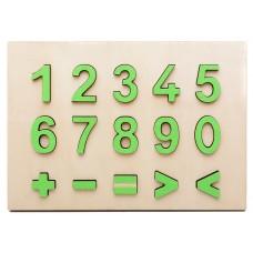 Cifrele